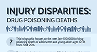 preview of Drug Poisoning Deaths infographic