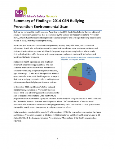Summary of Findings: 2014 CSN Bullying Prevention Environmental Scan