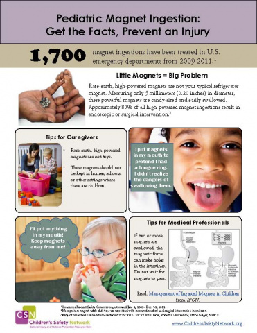 Pediatric Magnet Ingestion: Get the Facts, Prevent an Injury
