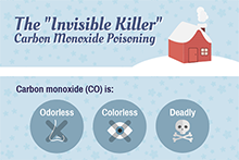 "snippet of infographic: The ""Invisible Killer"" Carbon Monoxide Poisoning 