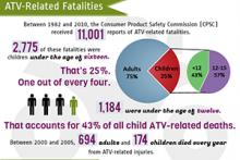 ATV infographicslider.png (62.62 KB)