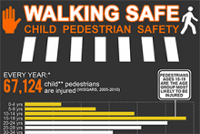 PedestrianSafety2thumbnail.png (58.54 KB)