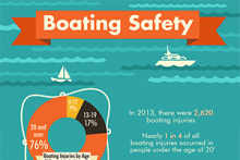 boating safety thumb.png (58.44 KB)